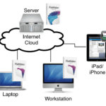 """FileMaker in """"The Cloud"""""""