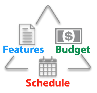 budget_features_schedule
