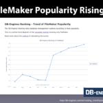 Excellent FileMaker Statistics