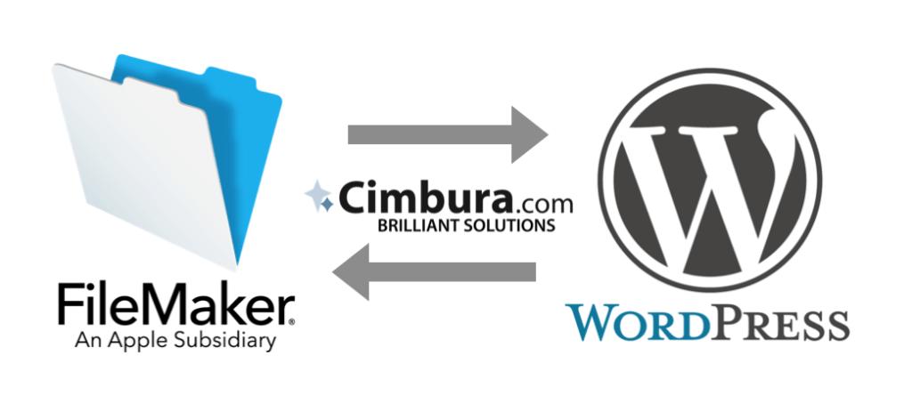 filemaker wordpress integration cimbura