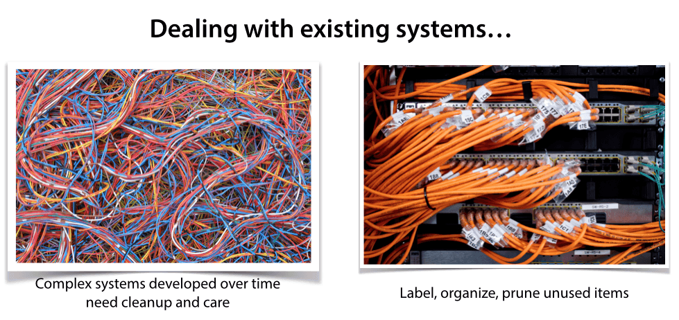 complex-systems-refactoring
