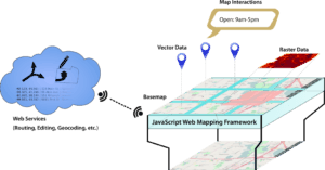 Web Mapping With Services