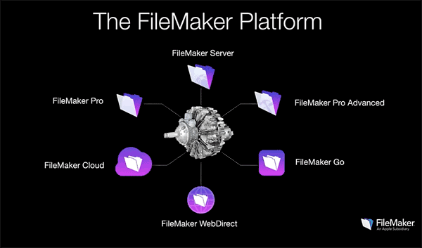 FileMaker Platform Draco Engine