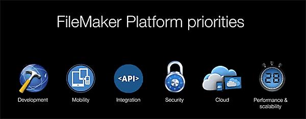 FileMaker Platform Priorities