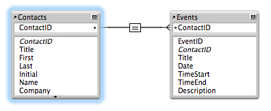 A simple FileMaker relationship