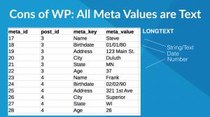 Spatially enable WordPress with WP-GeoMeta-Lib 1