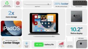 "Apple's September 2021 ""California Streaming"" Event Recap"